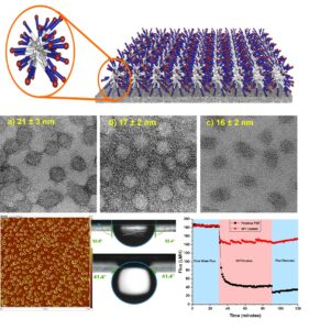 News-Water recycling gets better with nanotechnology02